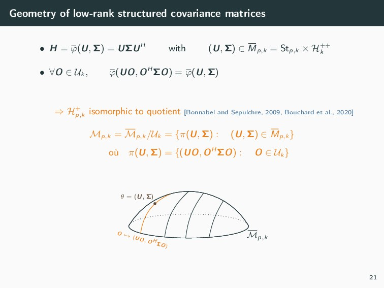 Geometry of low-rank structured covariance matr...