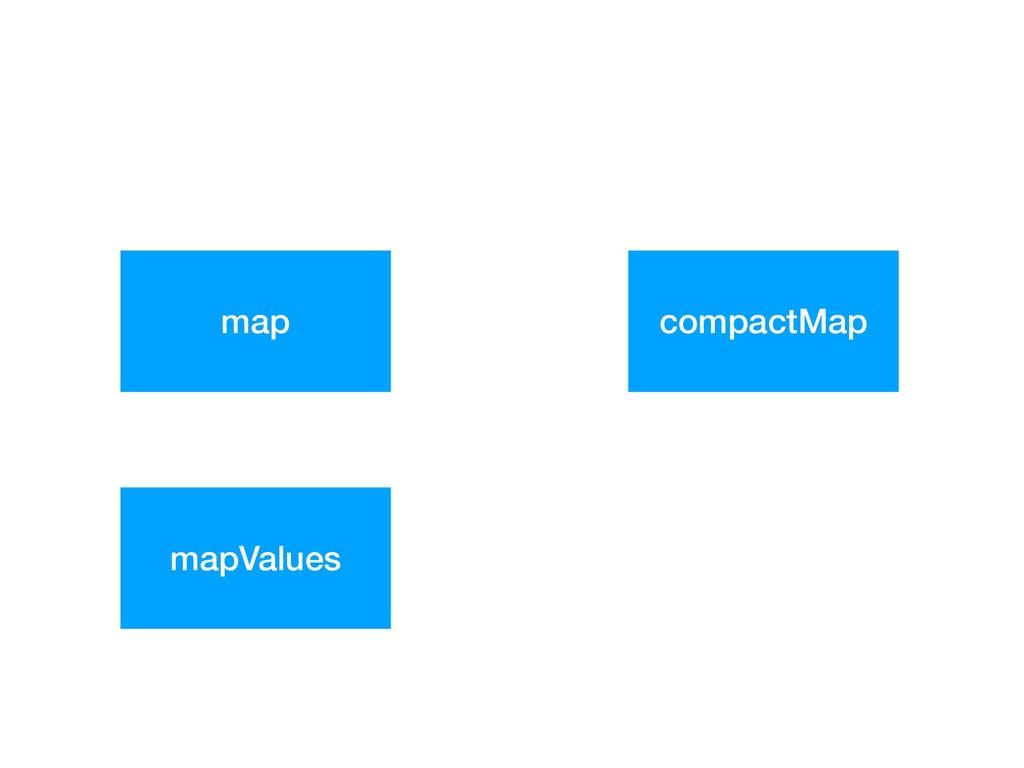 map compactMap mapValues