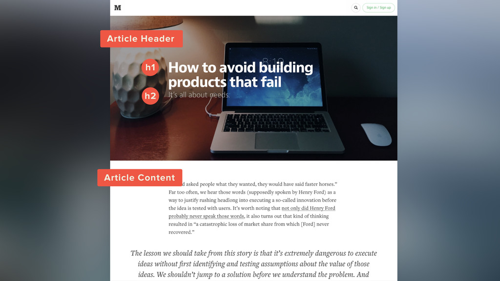 h1 h2 Article Header Article Content