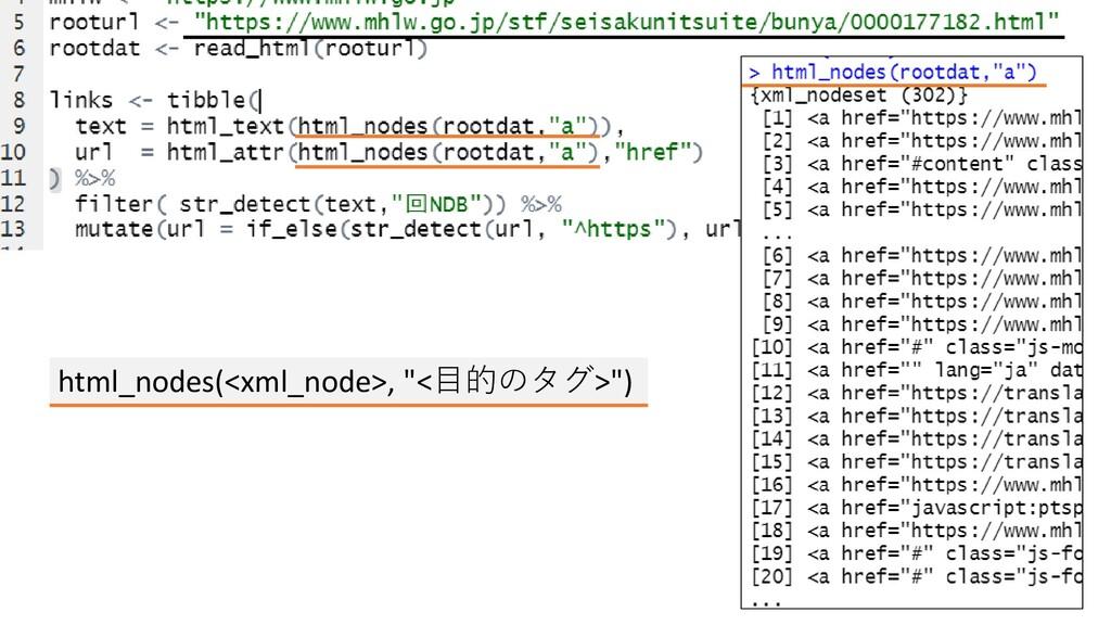 "html_nodes(<xml_node>, ""<目的のタグ>"")"