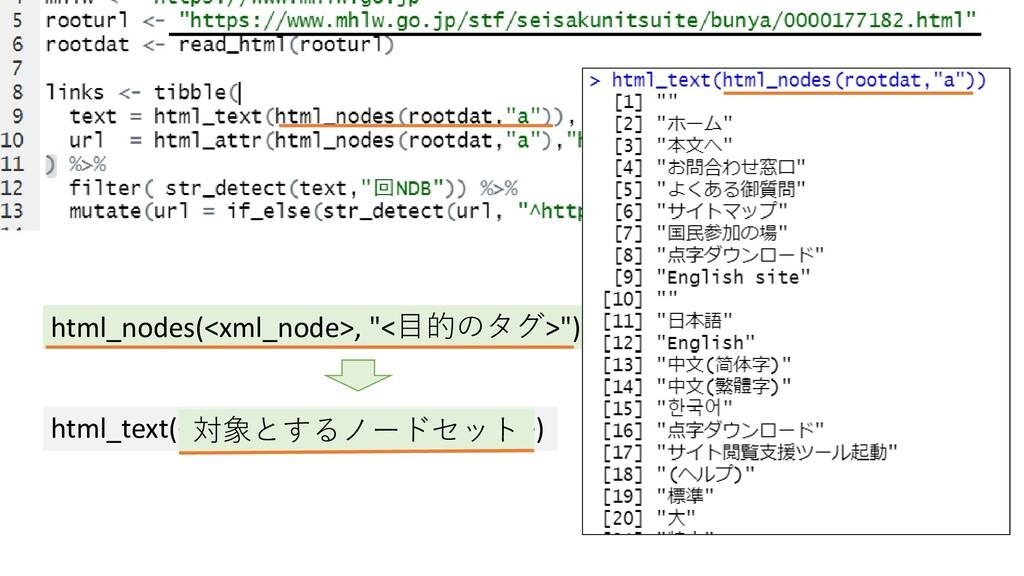 "html_nodes(<xml_node>, ""<目的のタグ>"") html_text(<対象..."