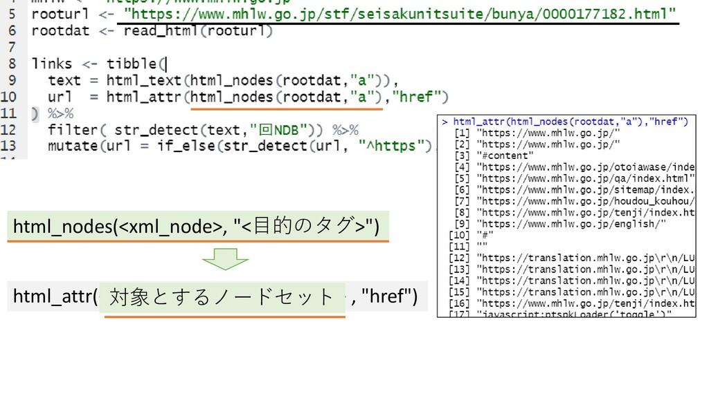 "html_nodes(<xml_node>, ""<目的のタグ>"") html_attr(<対象..."