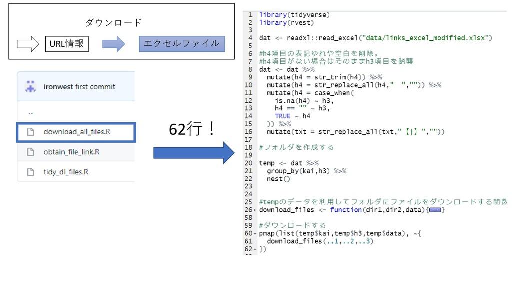 URL情報 エクセルファイル ダウンロード 62行!