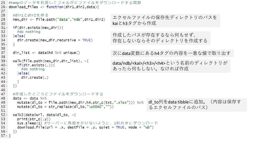 エクセルファイルの保存先ディレクトリのパスを kaiとh3タグから作成 作成したパスが存在する...