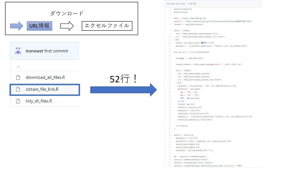 URL情報 エクセルファイル ダウンロード 52行!