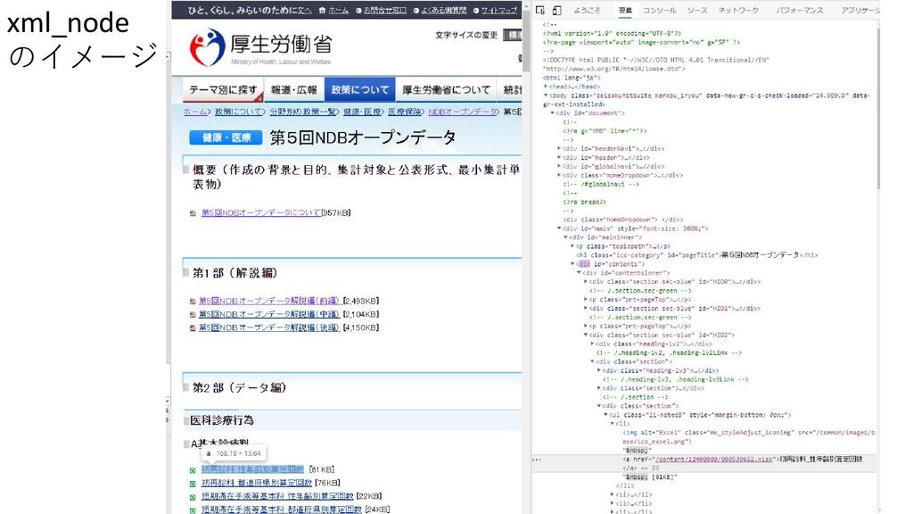 xml_node のイメージ