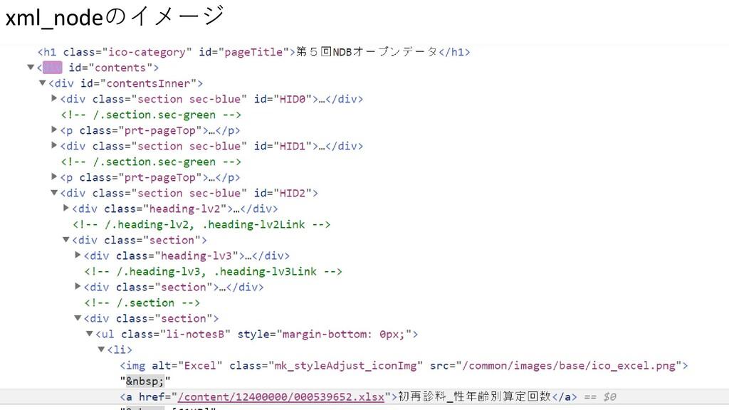 xml_nodeのイメージ