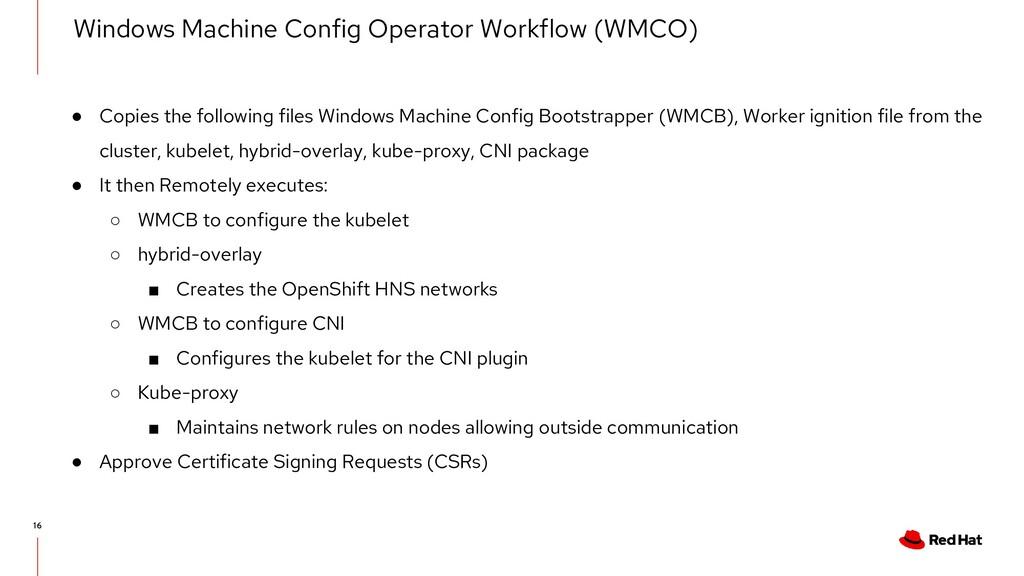 Windows Machine Config Operator Workflow (WMCO)...