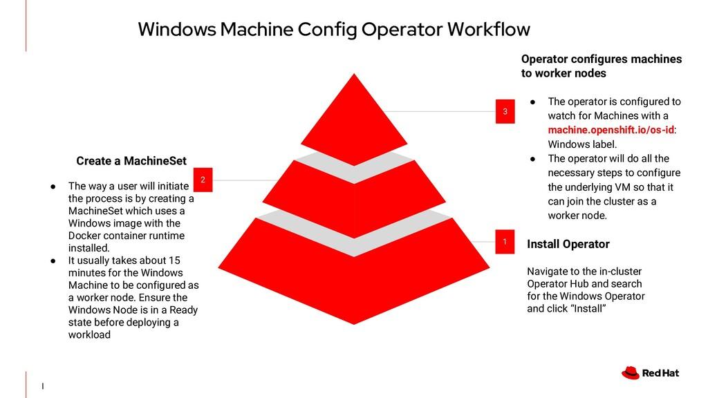 Windows Machine Config Operator Workflow Instal...