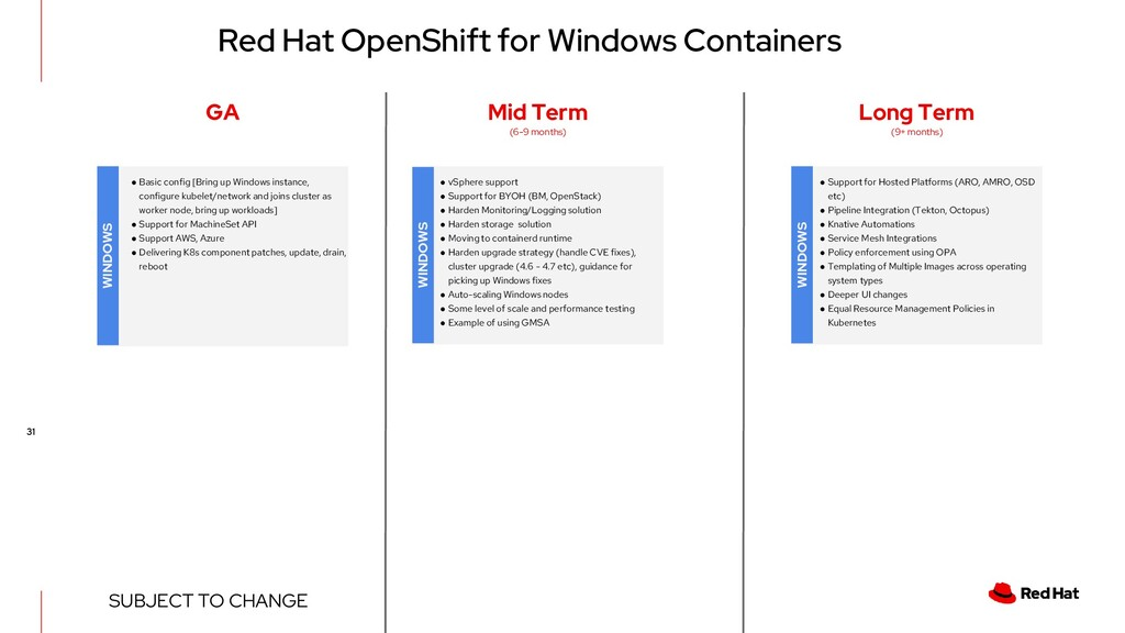 Red Hat OpenShift for Windows Containers GA Mid...