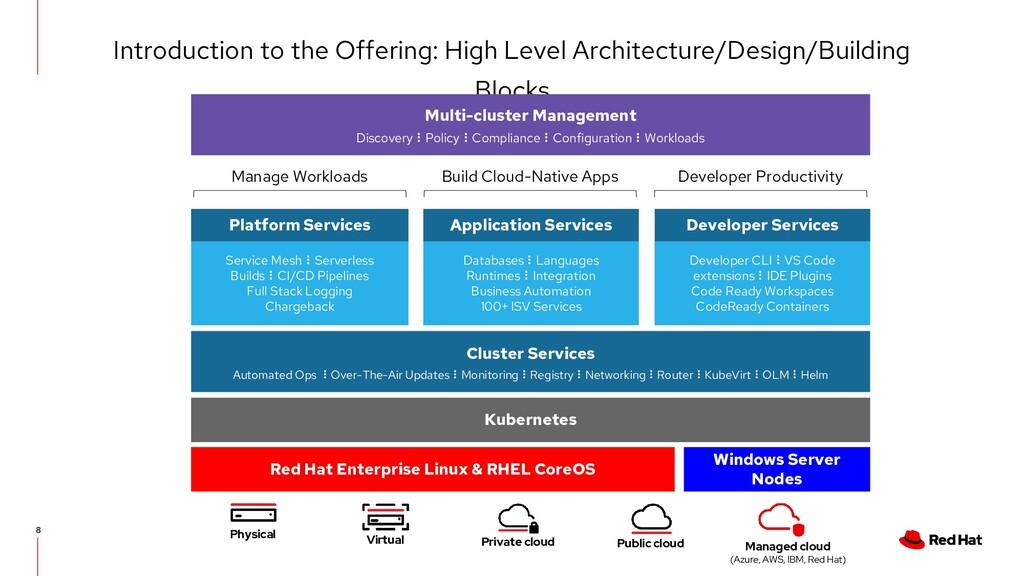 Developer Productivity Cluster Services Automat...