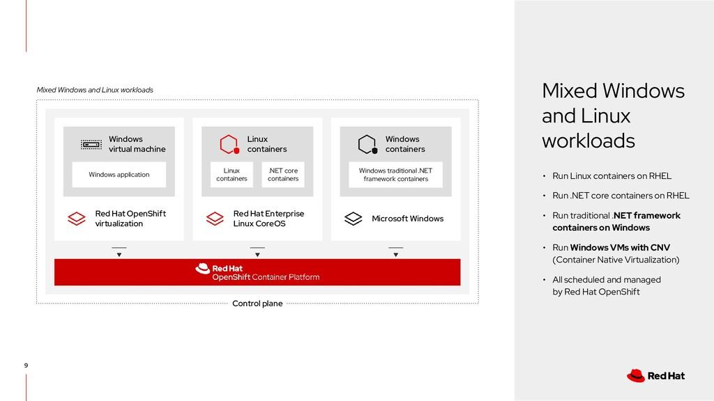 9 Control plane Windows traditional .NET framew...