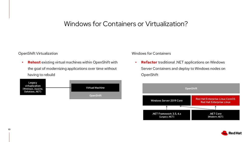 OpenShift OpenShift Windows for Containers or V...