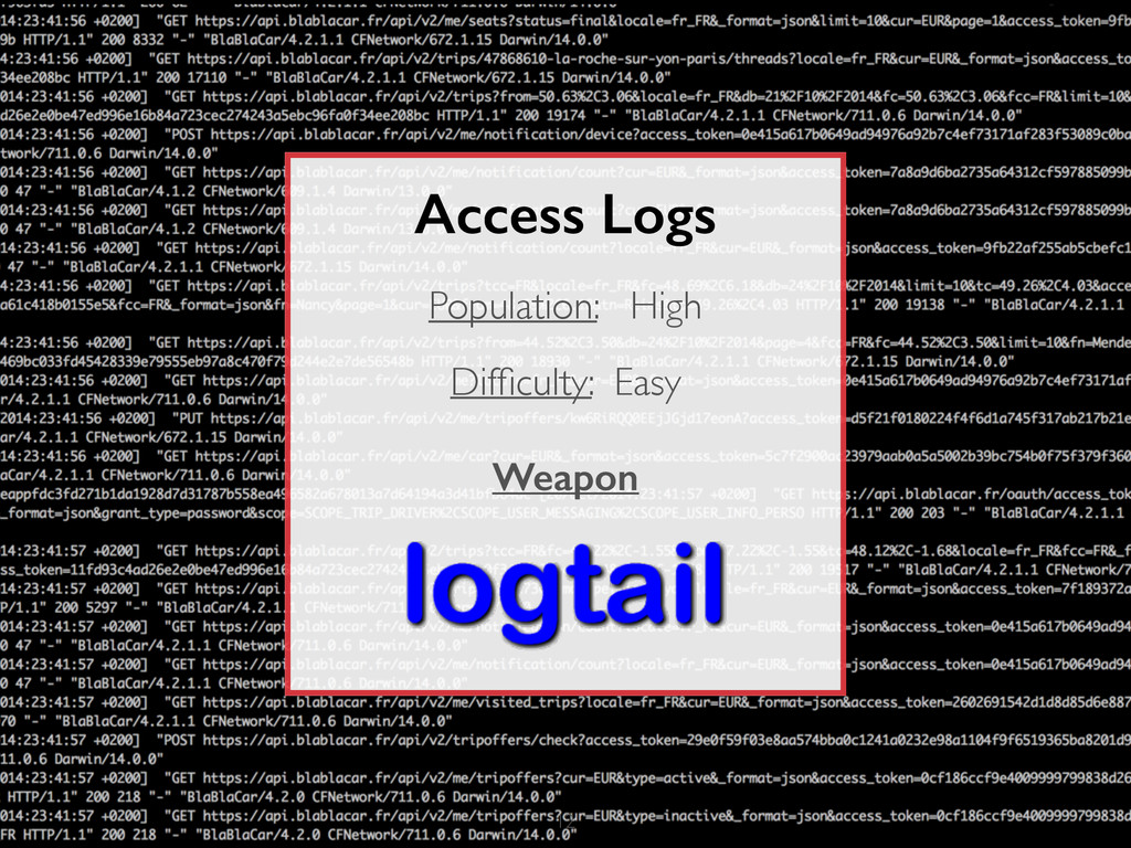 12 Access Logs Population: High Difficulty: Easy...