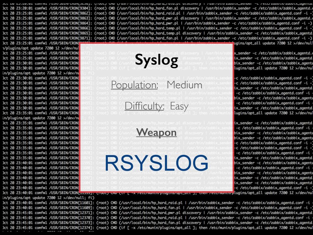syslog 14 Syslog Population: Medium Difficulty: ...