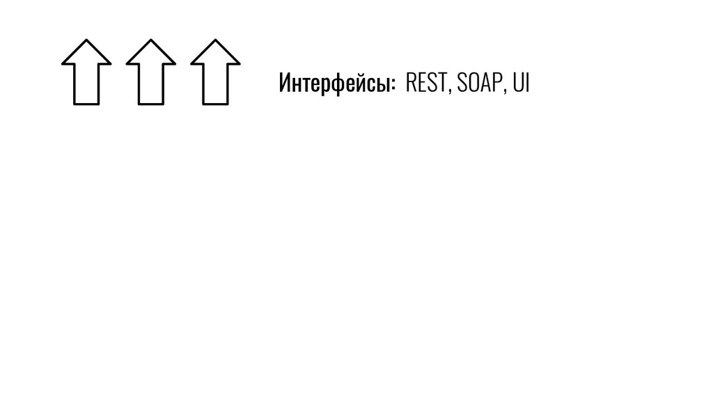 Интерфейсы: REST, SOAP, UI