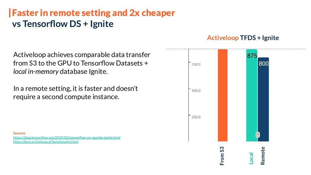 Faster in remote setting and 2x cheaper vs Tens...