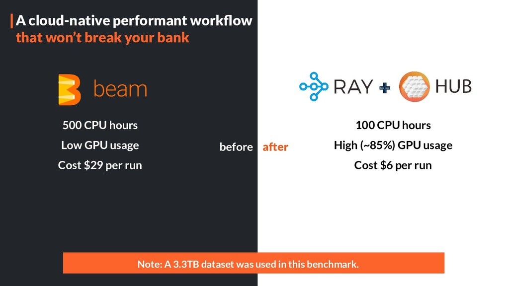 A cloud-native performant workflow that won't br...