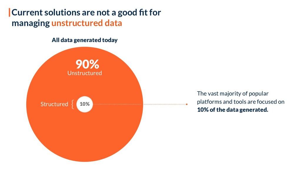 The vast majority of popular platforms and tool...