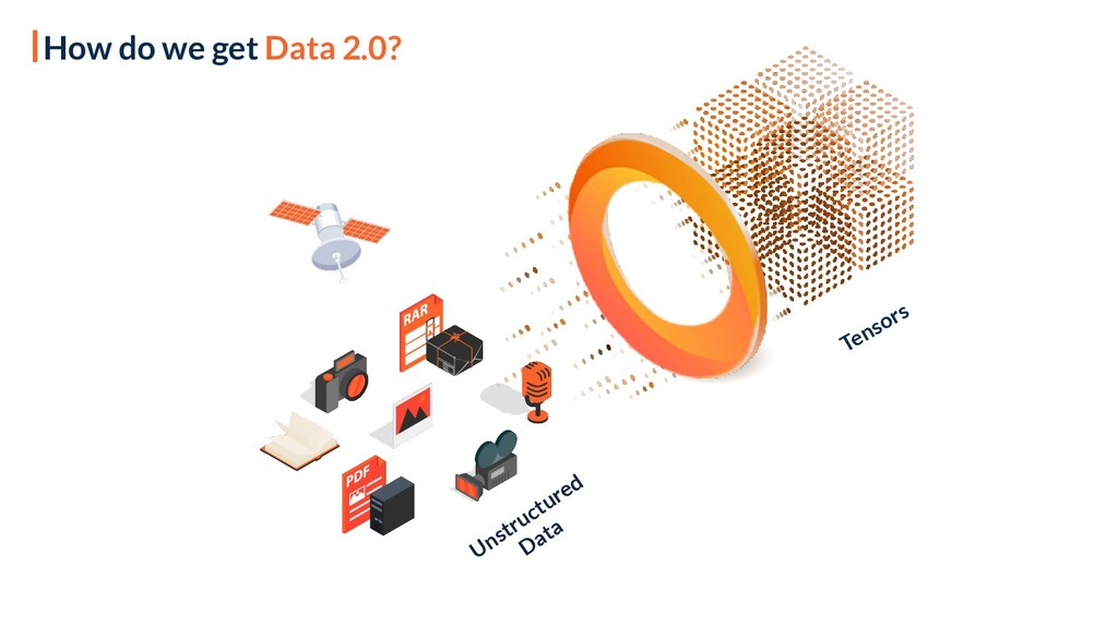 How do we get Data 2.0? Unstructured Data Tenso...