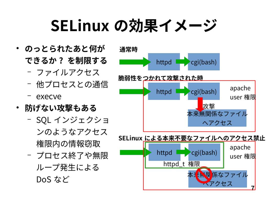 7 SELinux の効果イメージ 本来無関係なファイル へアクセス httpd cgi(ba...