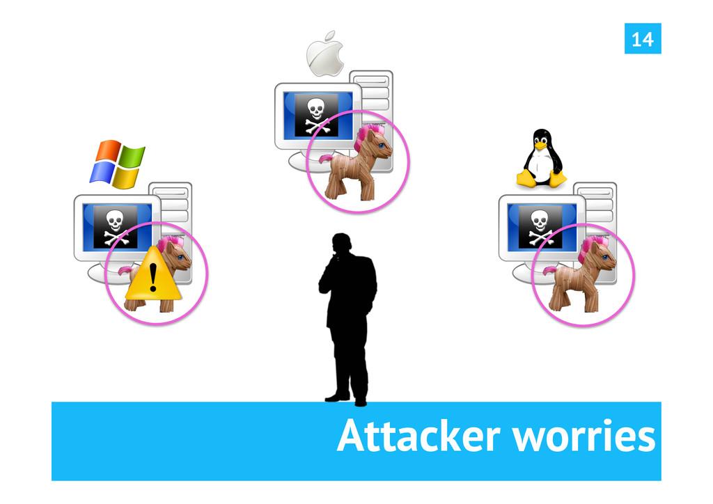 Attacker worries 14
