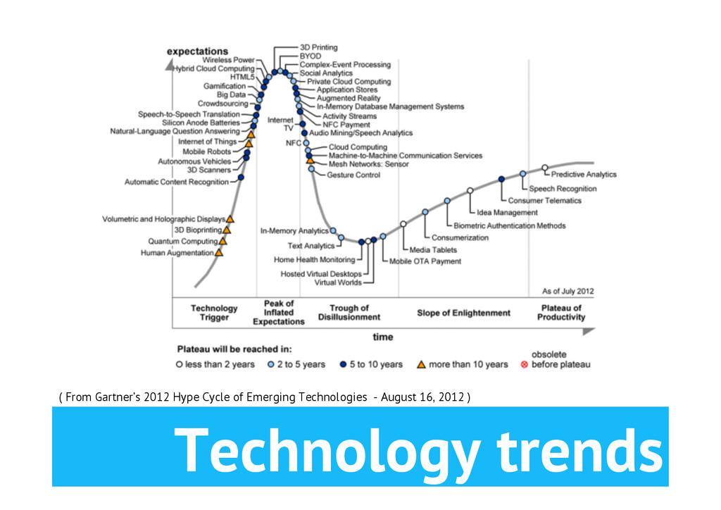 Technology trends ( From Gartner's 2012 Hype Cy...