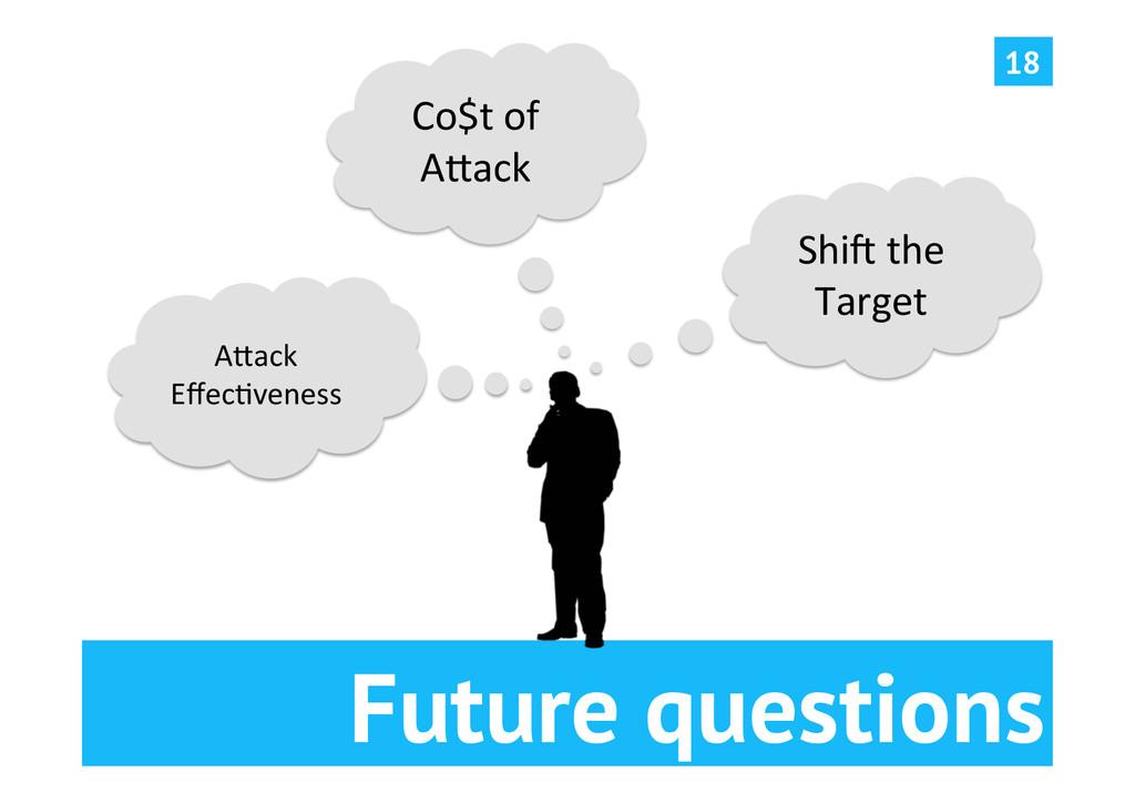 Future questions 18 A3ack& Effec7veness& Co$t&of...