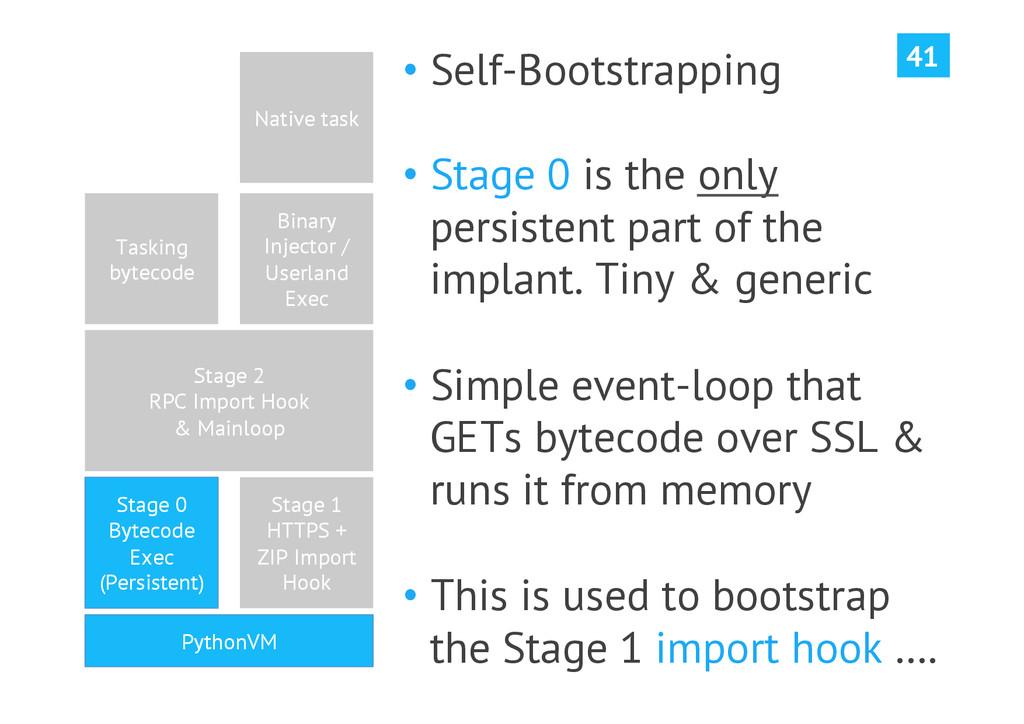 41 PythonVM Stage 0 Bytecode Exec (Persistent) ...