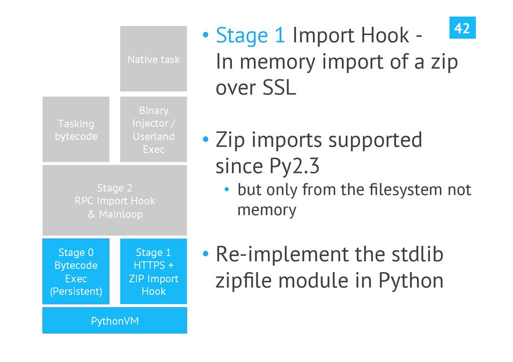 42 PythonVM Stage 0 Bytecode Exec (Persistent) ...