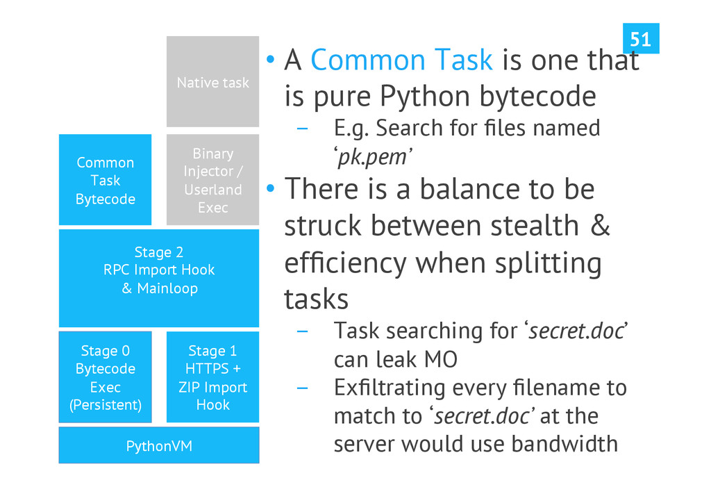 51 PythonVM Stage 0 Bytecode Exec (Persistent) ...
