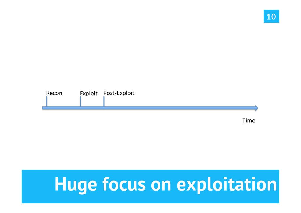 Huge focus on exploitation 10 Recon& Exploit& P...