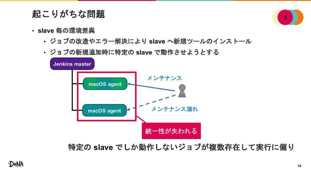 "D ,G • slave 9=.3> • "" 5F#&C: slave..."