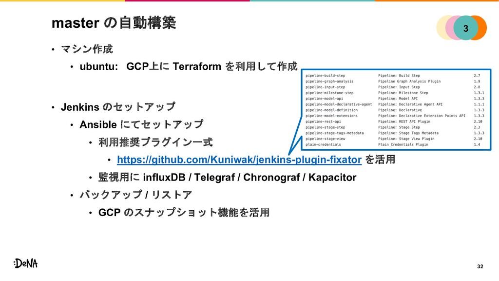 master ' % •   • ubuntu: GCP Terraform ...