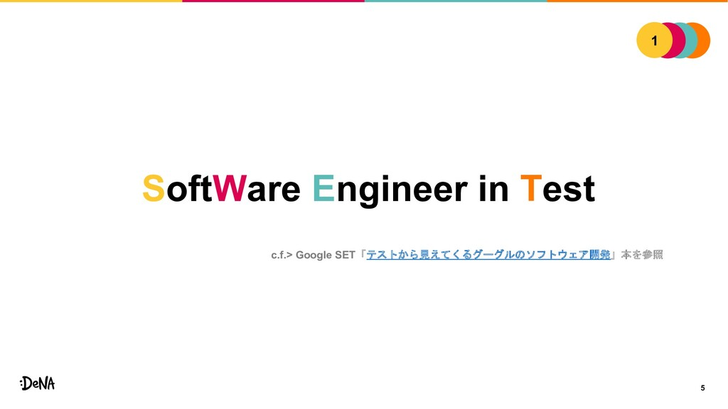 SoftWare Engineer in Test c.f.> Google SET...