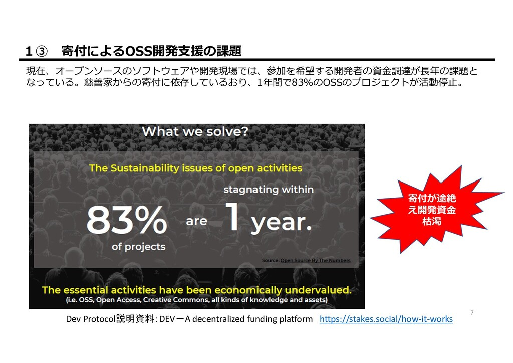 1② Stakes.Socialが変革するOSS開発支援 ~ゼロサムからプラスサムへ~ プラッ...