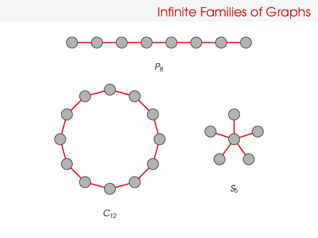 Infinite Families of Graphs P8 C12 S5