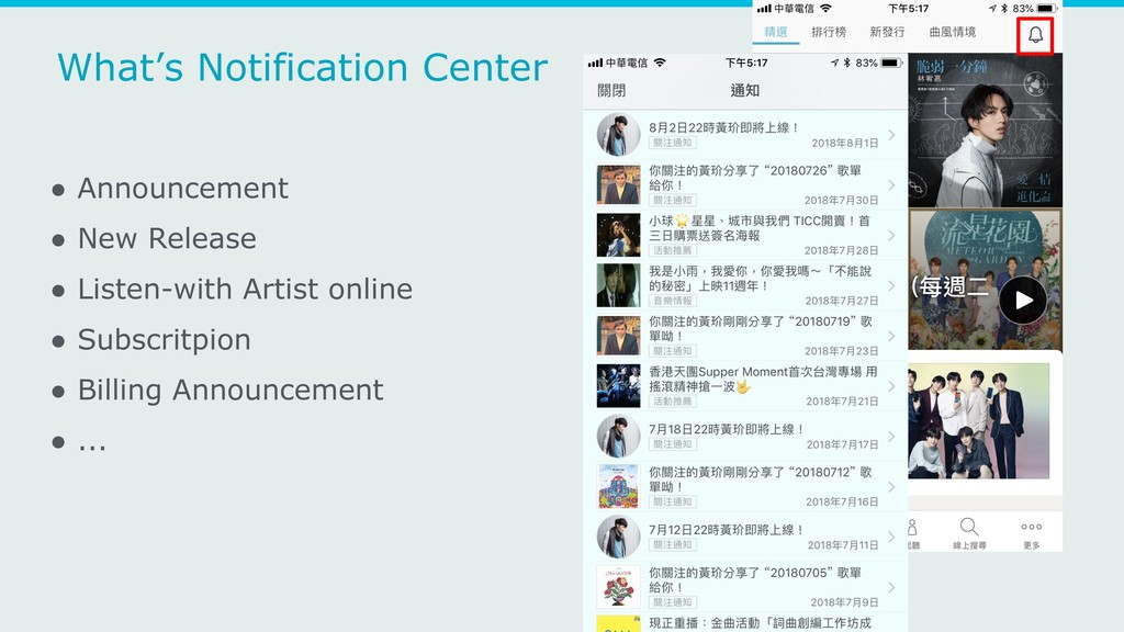 What's Notification Center ● Announcement ● New...