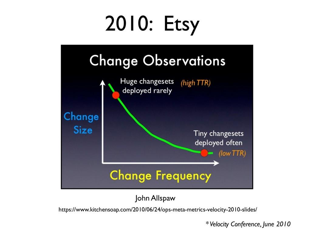 2010: Etsy * Velocity Conference, June 2010 htt...