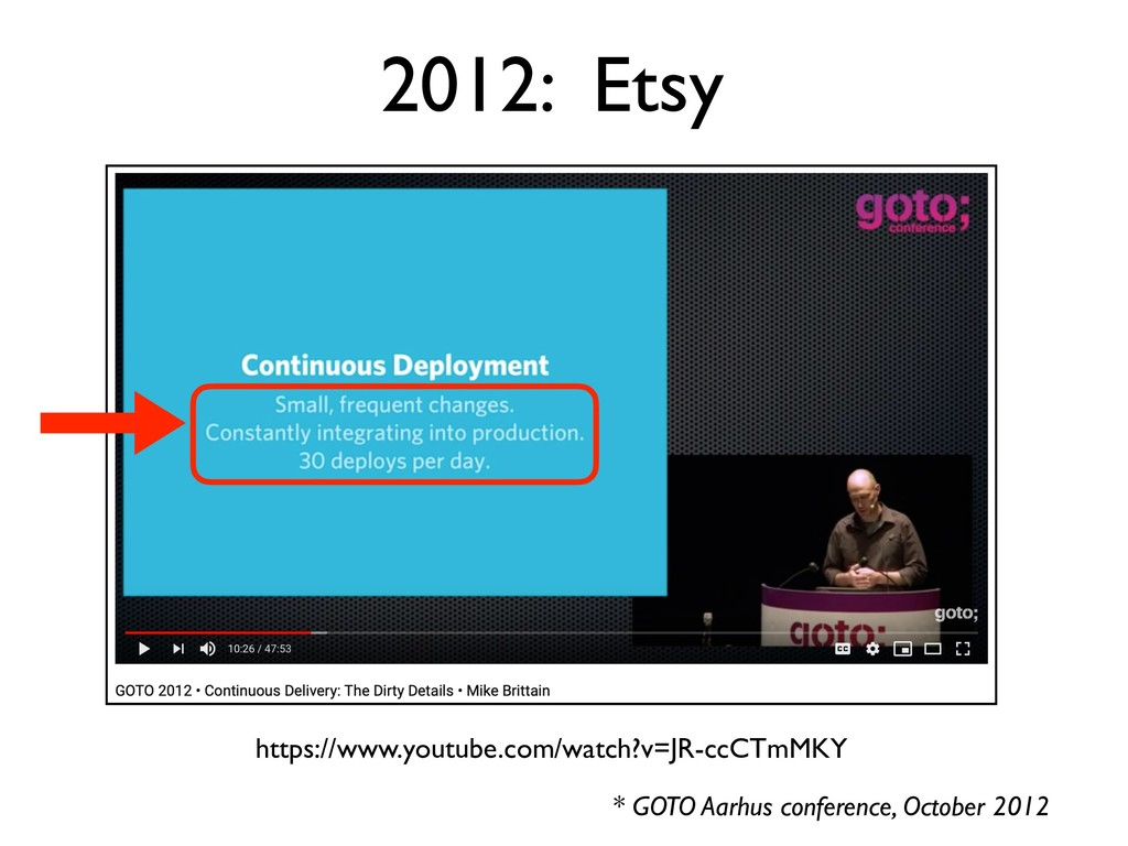 2012: Etsy https://www.youtube.com/watch?v=JR-c...