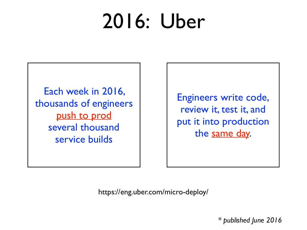 2016: Uber * published June 2016 https://eng.ub...