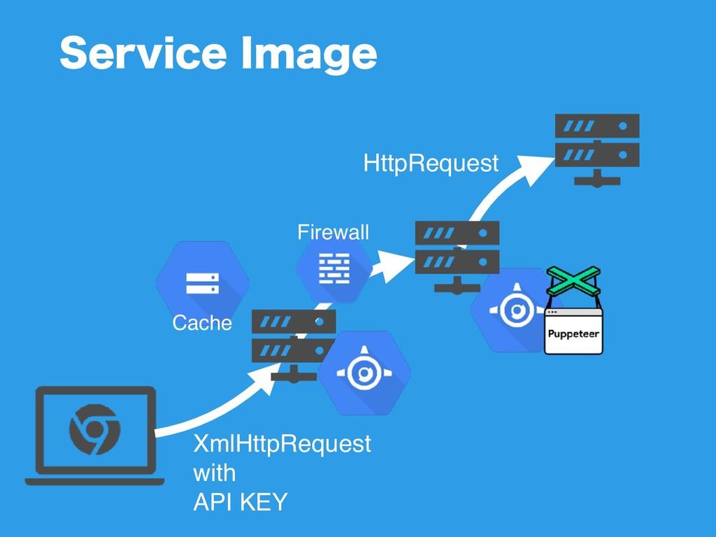 XmlHttpRequest with API KEY HttpRequest 4FSWJD...