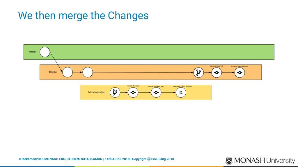 We then merge the Changes #Hackamon2018 MONASH....