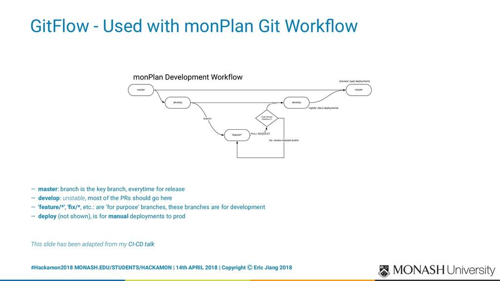 GitFlow - Used with monPlan Git Workflow — maste...