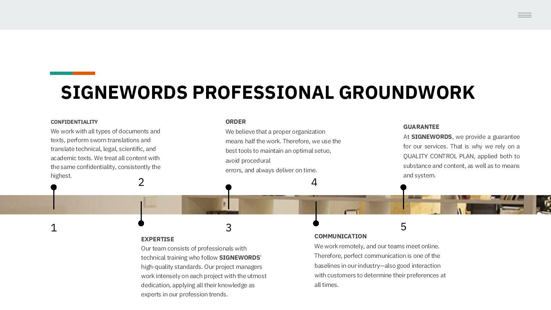 SIGNEWORDS PROFESSIONAL PRINCIPLES 1 CONFIDENTI...