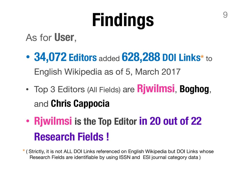 Findings As for User, • 34,072 Editors added 62...