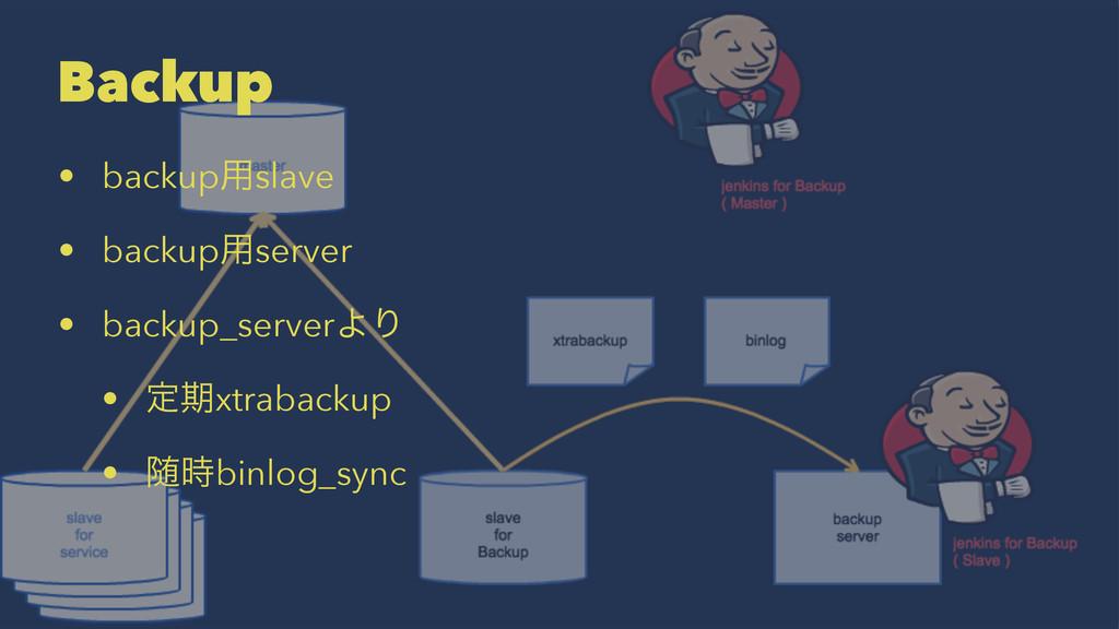 Backup • backup༻slave • backup༻server • backup_...