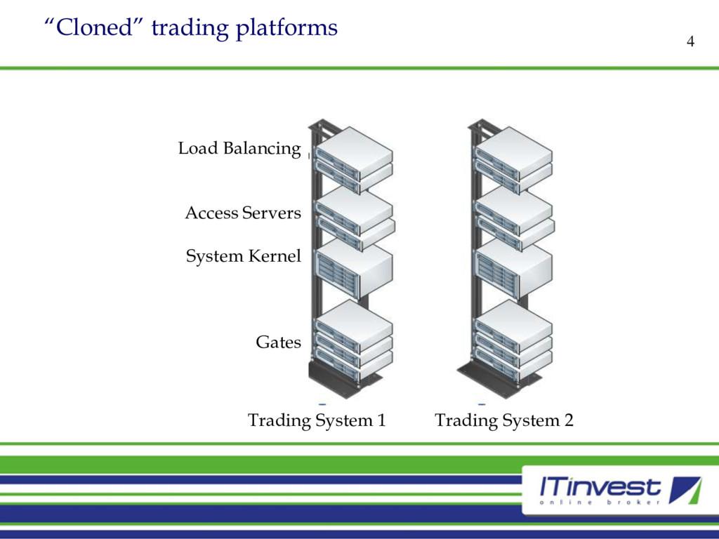 """Cloned"" trading platforms 4 Load Balancing Acc..."
