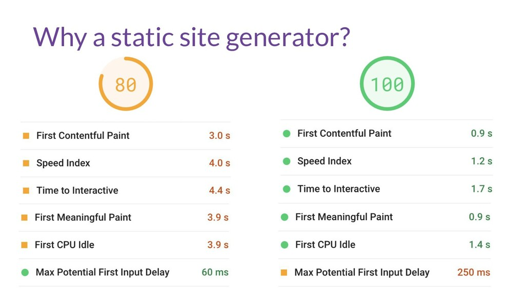 Why a static site generator?