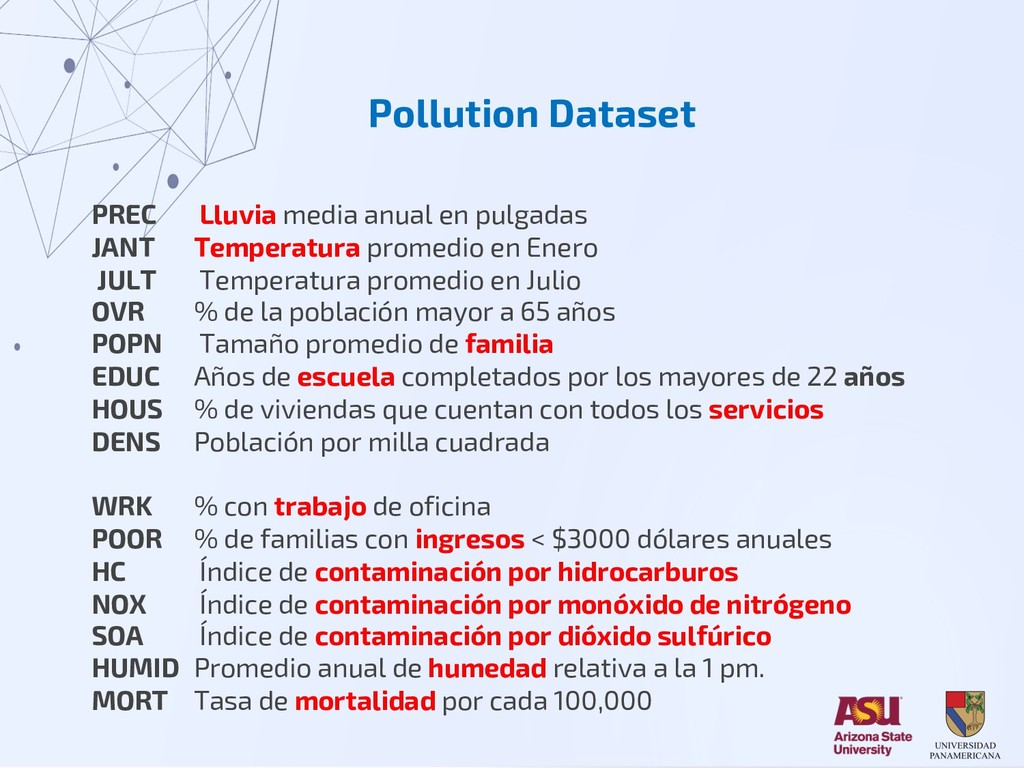 Pollution Dataset PREC Lluvia media anual en pu...